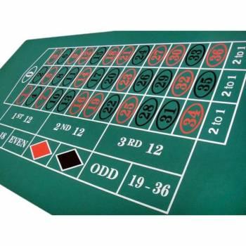 Poker igri avtomati